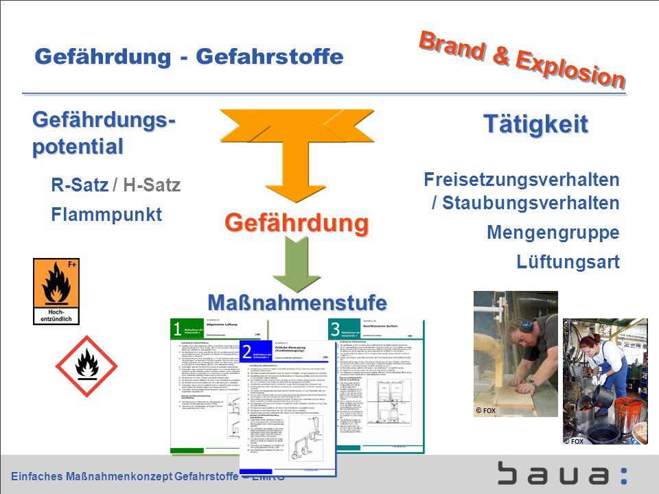 Einfaches Maßnahmenkonzept Gefahrstoffe – EMKG Gefährdung - Gefahrstoffe Tätigkeit Freisetzungsverhalten / Staubungsverhalten Mengengruppe Lüftungsart