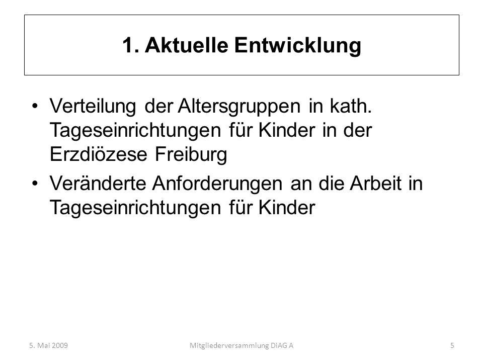 1. Aktuelle Entwicklung Verteilung der Altersgruppen in kath. Tageseinrichtungen für Kinder in der Erzdiözese Freiburg Veränderte Anforderungen an die