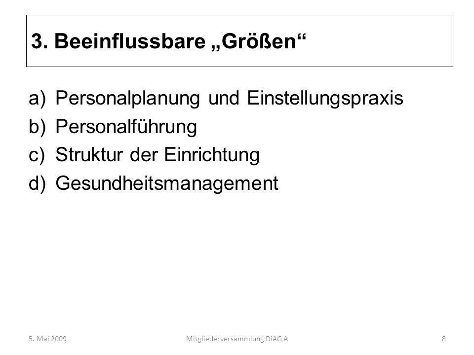 3. Beeinflussbare Größen a)Personalplanung und Einstellungspraxis b)Personalführung c)Struktur der Einrichtung d)Gesundheitsmanagement 5. Mai 2009Mitg