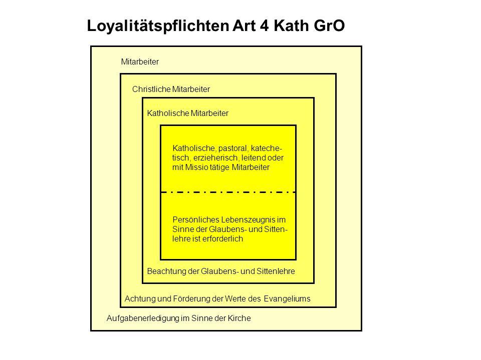 Loyalitätspflichten Art 4 Kath GrO Mitarbeiter Aufgabenerledigung im Sinne der Kirche Christliche Mitarbeiter Achtung und Förderung der Werte des Evan