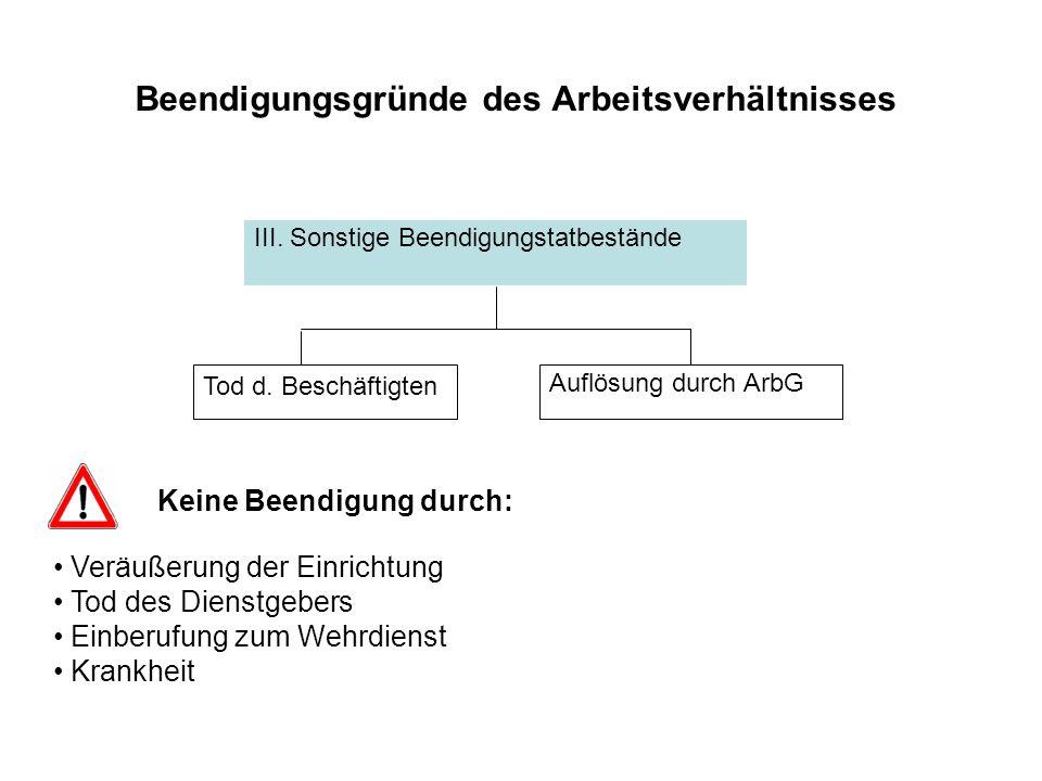 Beendigungsgründe des Arbeitsverhältnisses Tod d. Beschäftigten Auflösung durch ArbG III. Sonstige Beendigungstatbestände Keine Beendigung durch: Verä