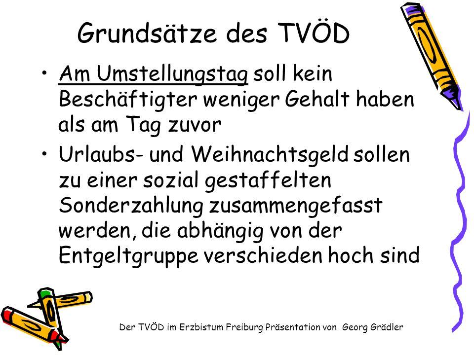 Der TVÖD im Erzbistum Freiburg Präsentation von Georg Grädler Grundsätze des TVÖD Am Umstellungstag soll kein Beschäftigter weniger Gehalt haben als am Tag zuvor Urlaubs- und Weihnachtsgeld sollen zu einer sozial gestaffelten Sonderzahlung zusammengefasst werden, die abhängig von der Entgeltgruppe verschieden hoch sind
