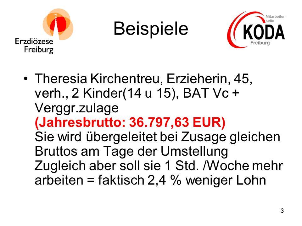 4 Theresia Kirchentreu wechselt den Arbeitgeber mit der Folge: Kinder Ortzuschlag weg Neue Eingruppierung in EG 6, Stufe 2 Neues Jahresbrutto: 25.617,20 EUR