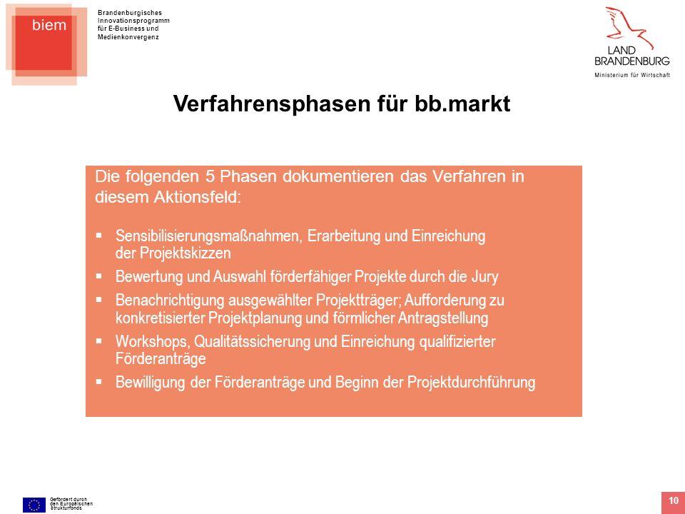 Brandenburgisches Innovationsprogramm für E-Business und Medienkonvergenz Gefördert durch den Europäischen Strukturfonds 10 Die folgenden 5 Phasen dok