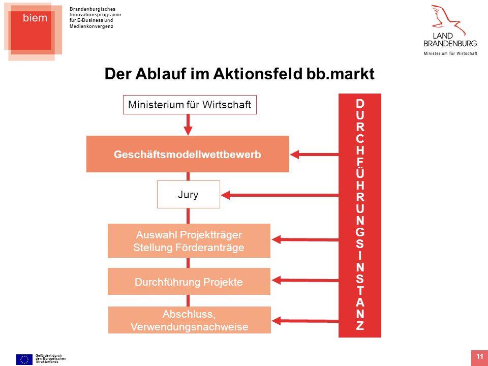 Brandenburgisches Innovationsprogramm für E-Business und Medienkonvergenz Gefördert durch den Europäischen Strukturfonds 11 Ministerium für Wirtschaft