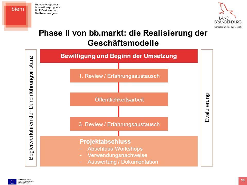 Brandenburgisches Innovationsprogramm für E-Business und Medienkonvergenz Gefördert durch den Europäischen Strukturfonds 14 Phase II von bb.markt: die