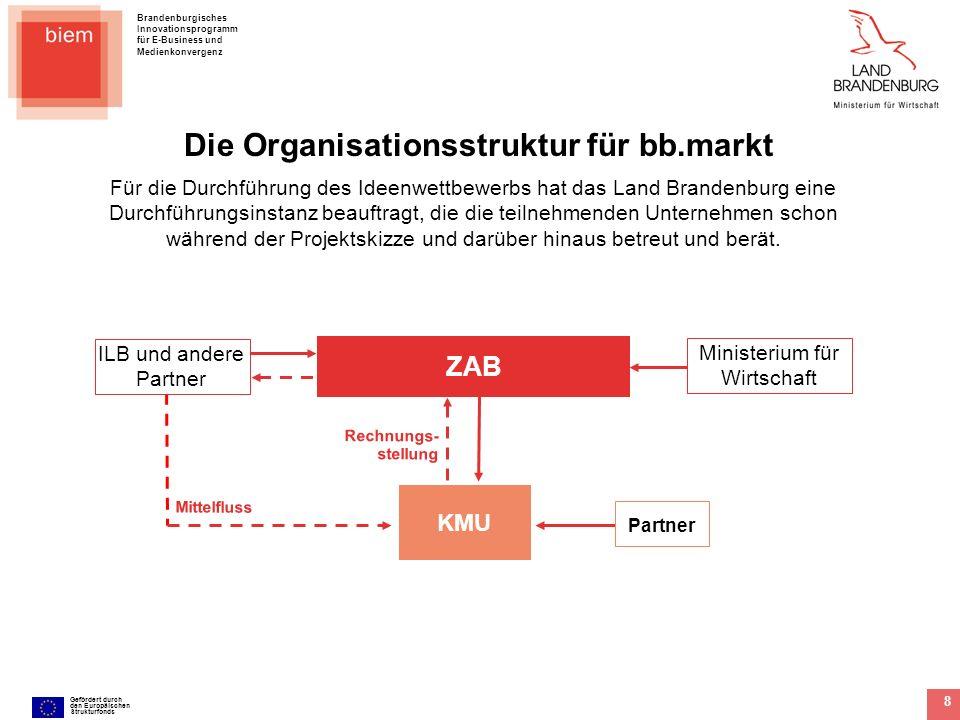 Brandenburgisches Innovationsprogramm für E-Business und Medienkonvergenz Gefördert durch den Europäischen Strukturfonds 9 Die Phasen von bb.markt im Einzelnen Begleitung, Coaching durch Durchführungsinstanz - Auswertung - Vorbereitung Nachfolge- programm - Umsetzung der Geschäftsidee - Verwendungs- nachweis - Förmliches Antragsver- fahren - Bewilligung der Förderung - bis 15.