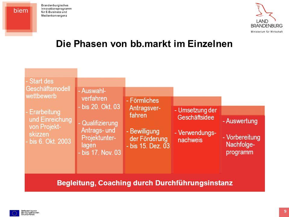 Brandenburgisches Innovationsprogramm für E-Business und Medienkonvergenz Gefördert durch den Europäischen Strukturfonds 9 Die Phasen von bb.markt im