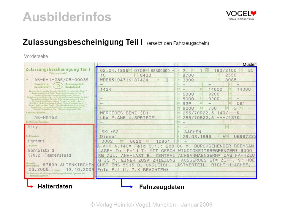 © Verlag Heinrich Vogel, München – Januar 2006 Ausbilderinfos Zulassungsbescheinigung Teil I (ersetzt den Fahrzeugschein) Vorderseite Halterdaten Fahr