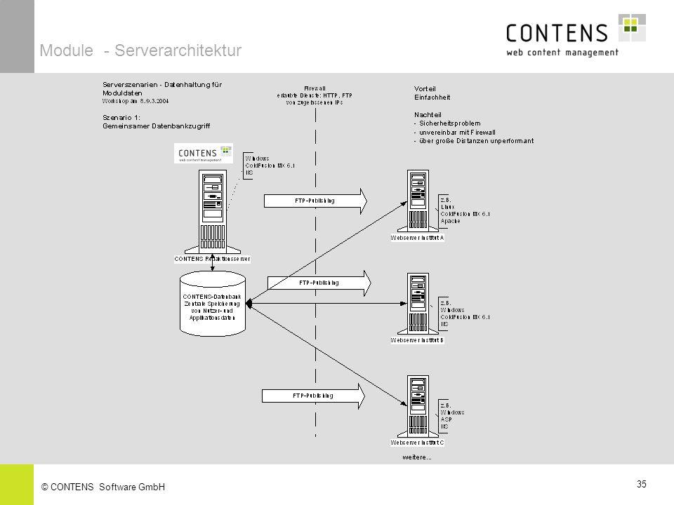 34 © CONTENS Software GmbH Bei vielen Modulen sind externe Nutzereingaben möglich, d.h.