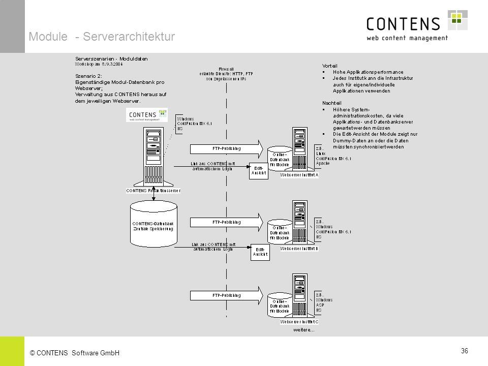 35 © CONTENS Software GmbH Module - Serverarchitektur