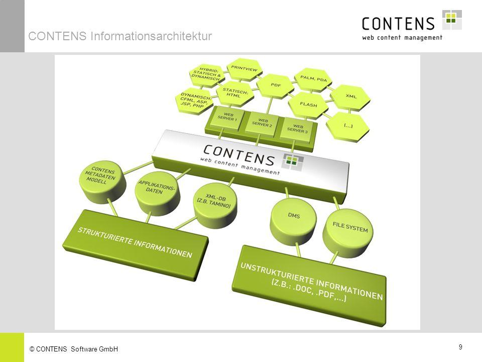 9 © CONTENS Software GmbH CONTENS Informationsarchitektur