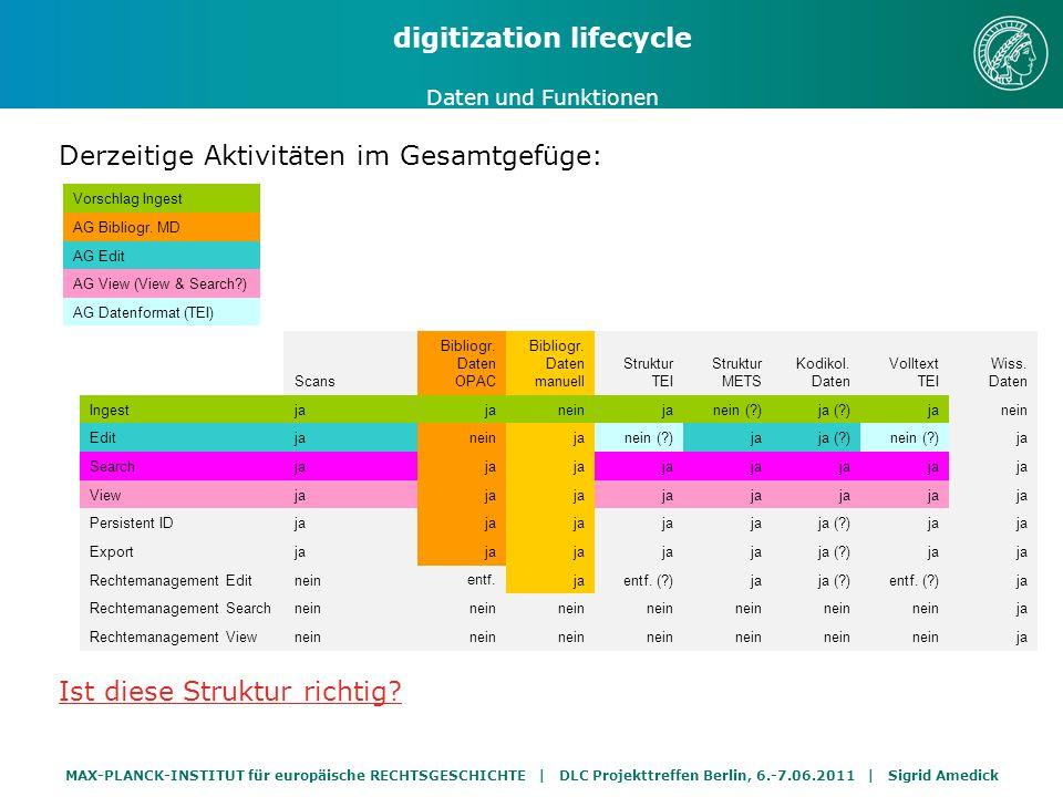 MAX-PLANCK-INSTITUT für europäische RECHTSGESCHICHTE | DLC Projekttreffen Berlin, 6.-7.06.2011 | Sigrid Amedick Oder sollten sich die AGs besser an den Datentypen orientieren.