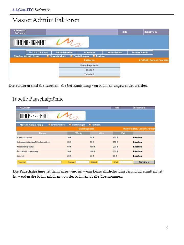 9 Master Admin: Faktoren AAGen-ITC Software Parameter für Prämienberechnungen Die Tabellen 1 und 2 sind Gewichtungen für die Prämienberechnung.
