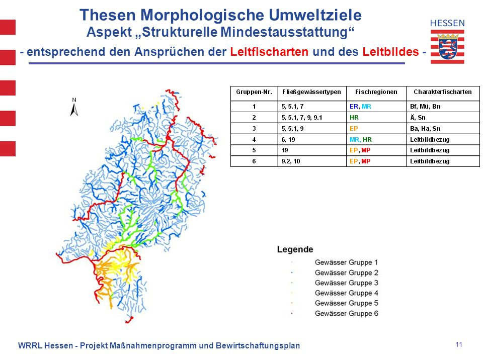 11 WRRL Hessen - Projekt Maßnahmenprogramm und Bewirtschaftungsplan Thesen Morphologische Umweltziele Aspekt Strukturelle Mindestausstattung - entspre