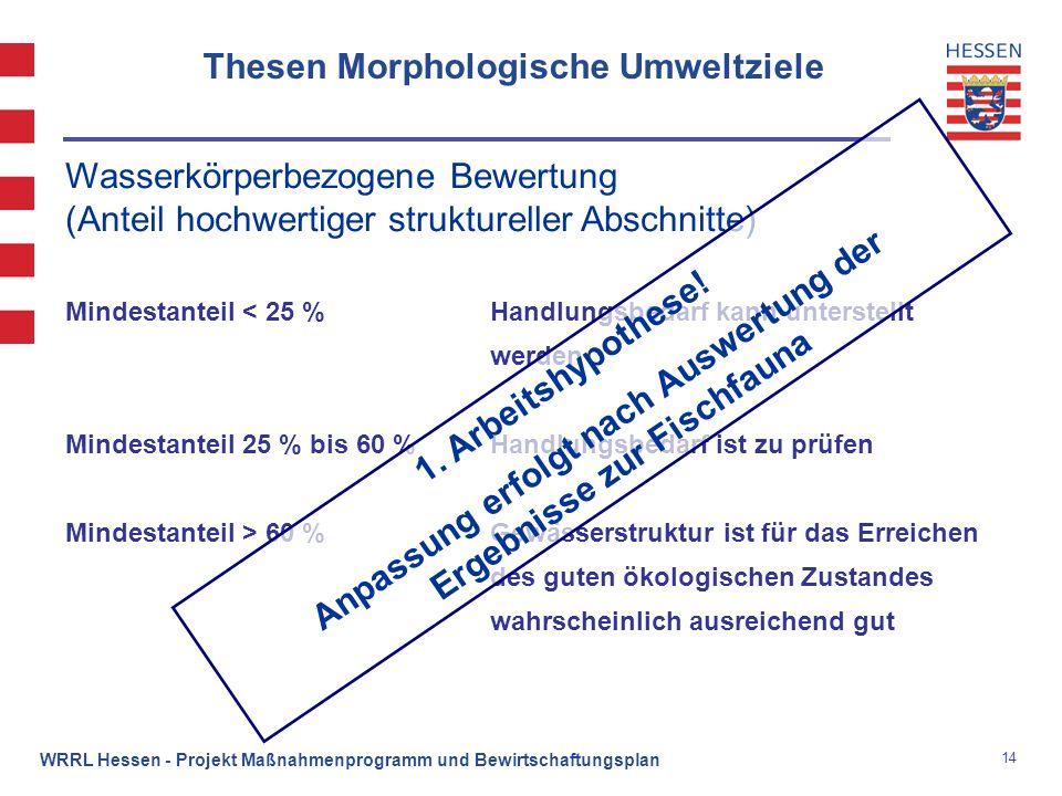 14 WRRL Hessen - Projekt Maßnahmenprogramm und Bewirtschaftungsplan Thesen Morphologische Umweltziele Mindestanteil < 25 %Handlungsbedarf kann unterst