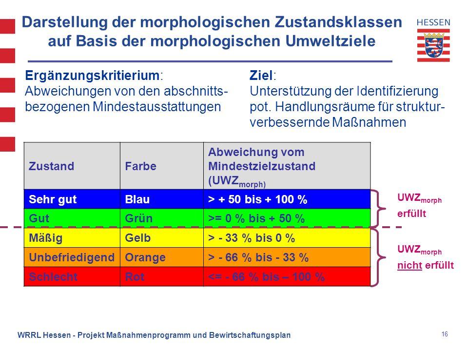 16 WRRL Hessen - Projekt Maßnahmenprogramm und Bewirtschaftungsplan Darstellung der morphologischen Zustandsklassen auf Basis der morphologischen Umwe