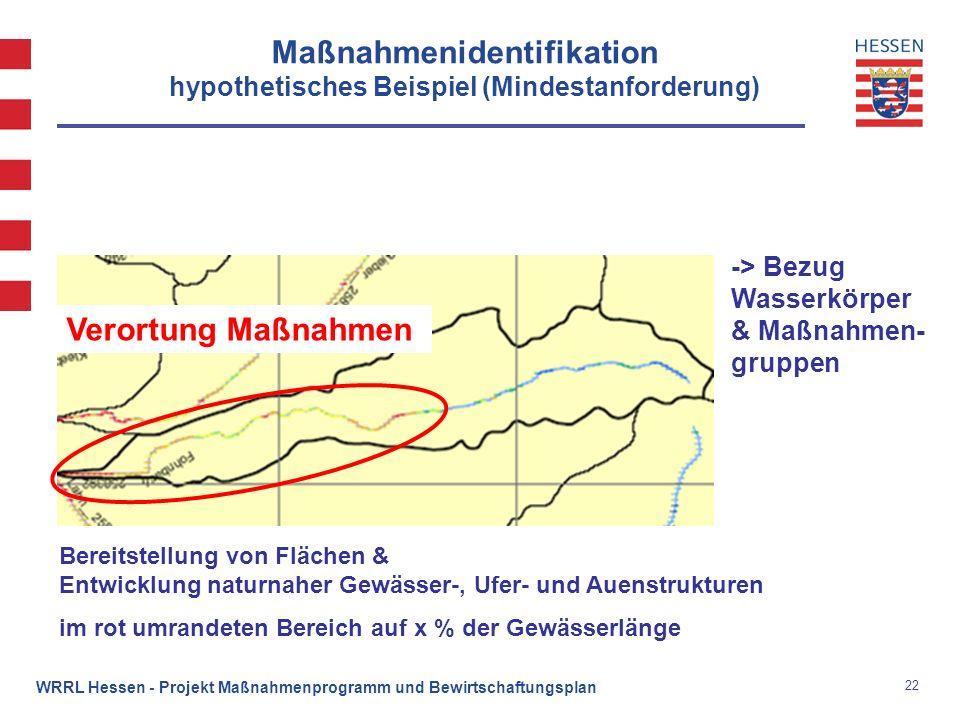 22 WRRL Hessen - Projekt Maßnahmenprogramm und Bewirtschaftungsplan Maßnahmenidentifikation hypothetisches Beispiel (Mindestanforderung) Verortung Maß