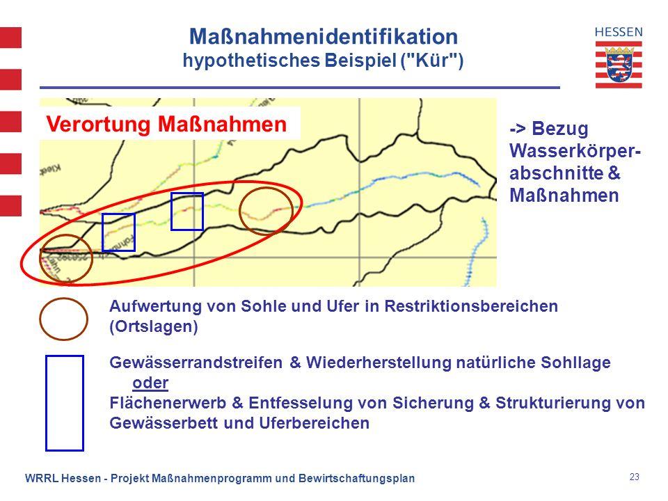 23 WRRL Hessen - Projekt Maßnahmenprogramm und Bewirtschaftungsplan Maßnahmenidentifikation hypothetisches Beispiel (