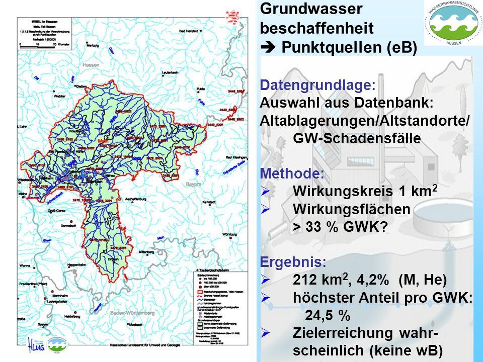 Grundwasser beschaffenheit Punktquellen (eB) Datengrundlage: Auswahl aus Datenbank: Altablagerungen/Altstandorte/ GW-Schadensfälle Methode: Wirkungskr