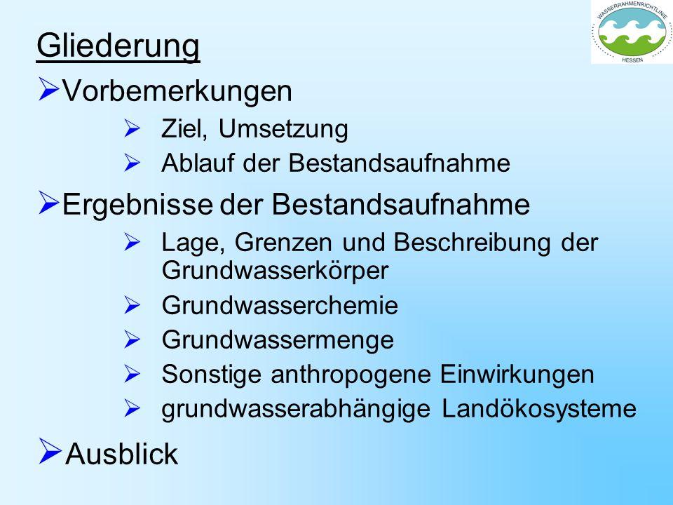 Lage und Grenzen der Grundwasserkörper, Main, Teil Hessen Datengrundlage oberirdische Einzugsgebiete Hydrogeologische Teilräume Ergebnis Gesamtfläche (He): 5.061 km² 21 Grundwasserkörper 1 – 871 km² Fläche (Anteil) mittlere Flächengröße: 241 km 2