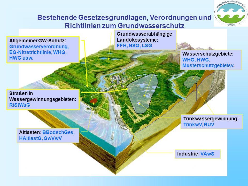 Grundwasser beschaffenheit Punktquellen (eB) Datengrundlage: Auswahl aus Datenbank: Altablagerungen/Altstandorte/ GW-Schadensfälle Methode: Wirkungskreis 1 km 2 Wirkungsflächen > 33 % GWK.
