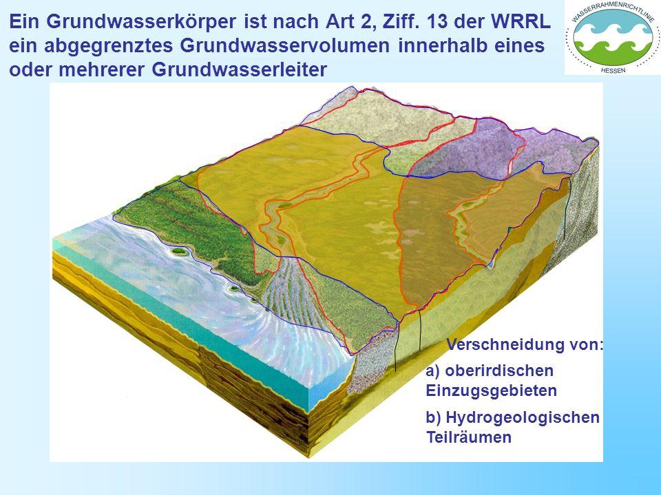 Ein Grundwasserkörper ist nach Art 2, Ziff. 13 der WRRL ein abgegrenztes Grundwasservolumen innerhalb eines oder mehrerer Grundwasserleiter Verschneid