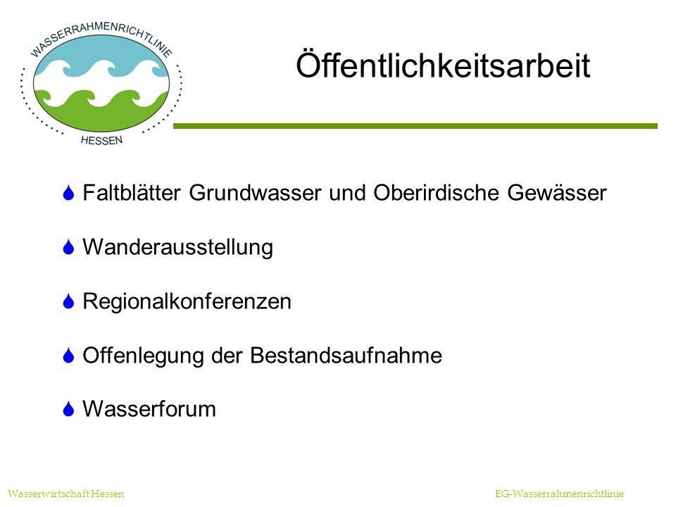Öffentlichkeitsarbeit Wasserwirtschaft Hessen EG-Wasserrahmenrichtlinie Faltblätter Grundwasser und Oberirdische Gewässer Wanderausstellung Regionalkonferenzen Offenlegung der Bestandsaufnahme Wasserforum
