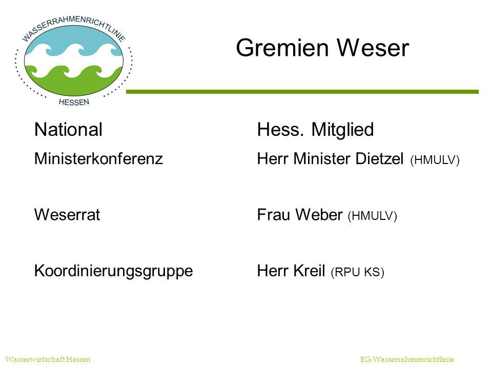 Gremien Weser Wasserwirtschaft Hessen EG-Wasserrahmenrichtlinie NationalHess.