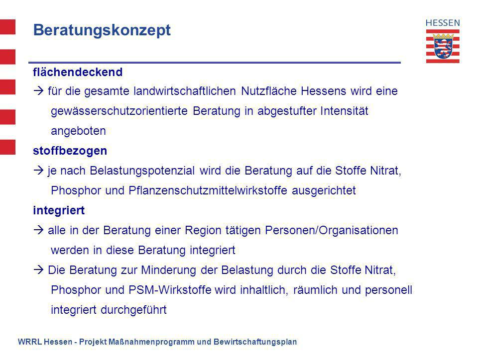 Beratungskonzept flächendeckend für die gesamte landwirtschaftlichen Nutzfläche Hessens wird eine gewässerschutzorientierte Beratung in abgestufter In