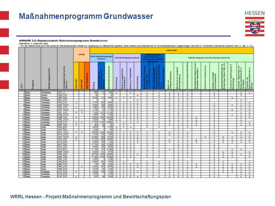 Maßnahmenprogramm Grundwasser WRRL Hessen - Projekt Maßnahmenprogramm und Bewirtschaftungsplan