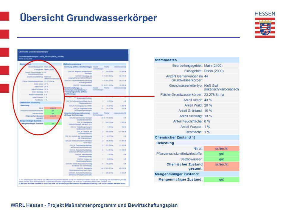 Übersicht Grundwasserkörper WRRL Hessen - Projekt Maßnahmenprogramm und Bewirtschaftungsplan