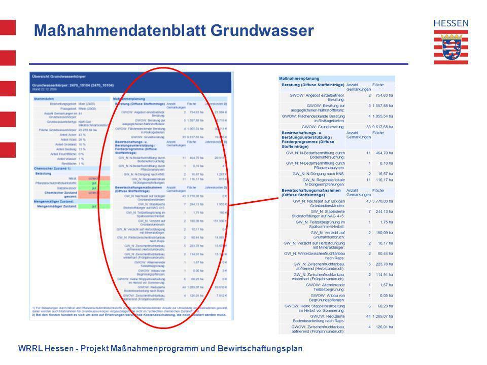 Maßnahmendatenblatt Grundwasser WRRL Hessen - Projekt Maßnahmenprogramm und Bewirtschaftungsplan