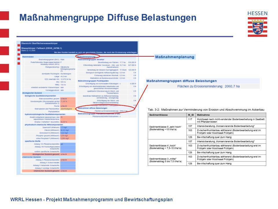 Maßnahmengruppe Diffuse Belastungen WRRL Hessen - Projekt Maßnahmenprogramm und Bewirtschaftungsplan