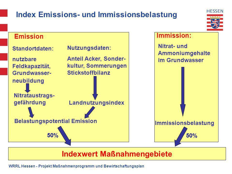 WRRL Hessen - Projekt Maßnahmenprogramm und Bewirtschaftungsplan Indexwert Maßnahmengebiete Index Emissions- und Immissionsbelastung Emission Immissio