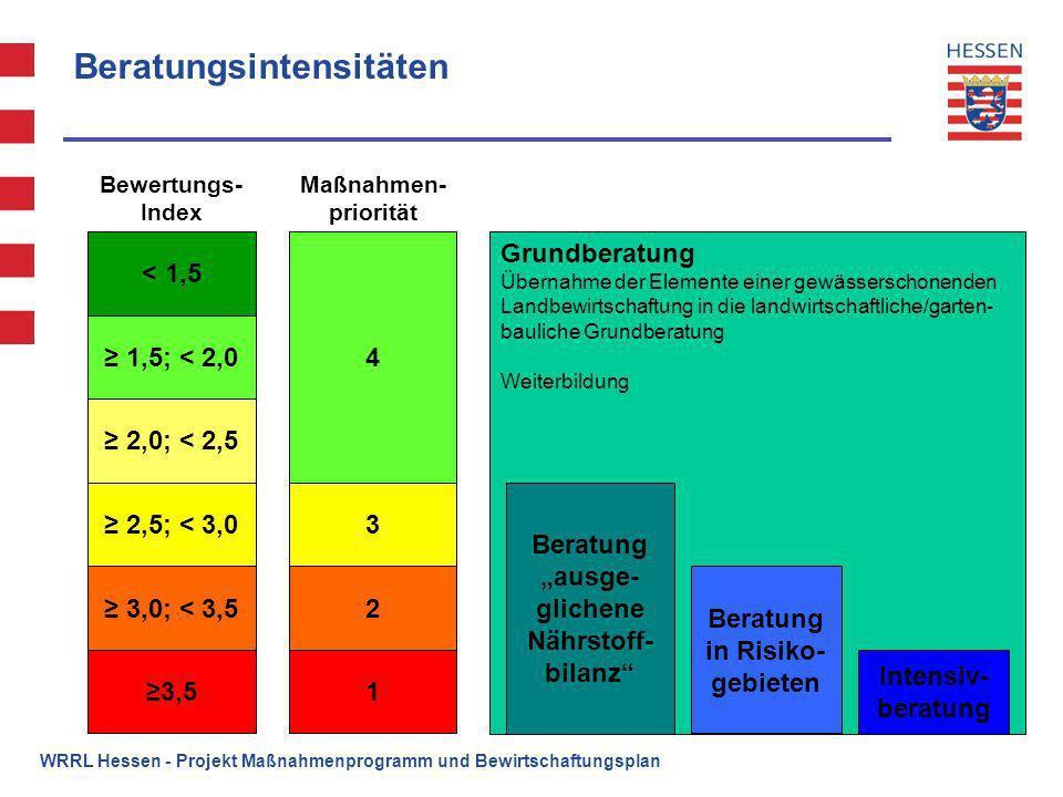 WRRL Hessen - Projekt Maßnahmenprogramm und Bewirtschaftungsplan 1,5; < 2,0 2,0; < 2,5 2,5; < 3,0 3,0; < 3,5 3,5 < 1,5 Grundberatung Übernahme der Ele