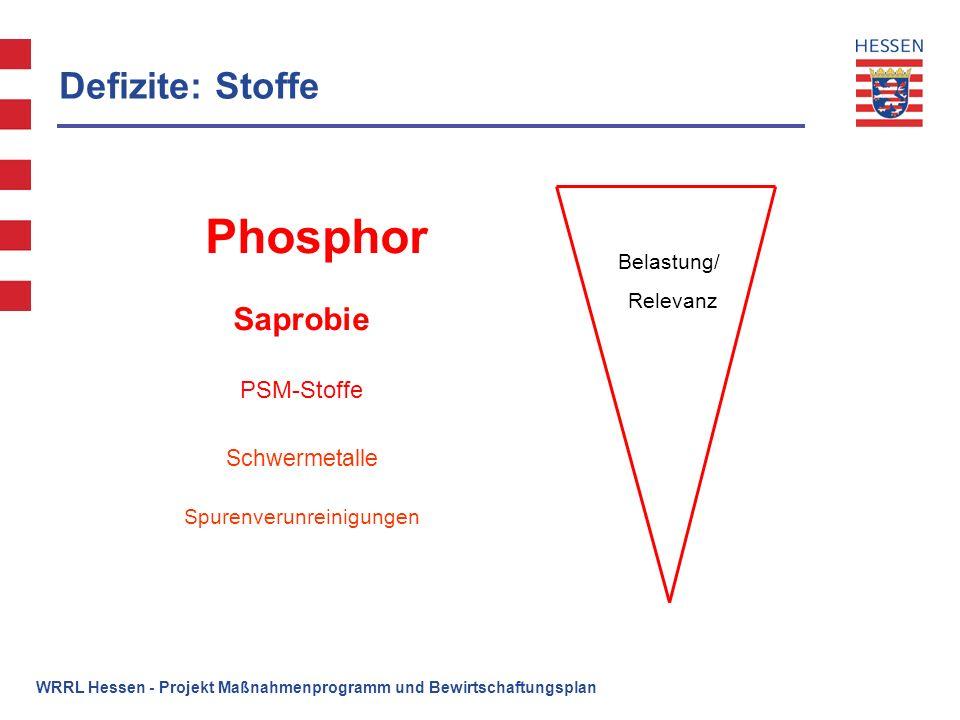 WRRL Hessen - Projekt Maßnahmenprogramm und Bewirtschaftungsplan Phosphor Saprobie PSM-Stoffe Schwermetalle Spurenverunreinigungen Defizite: Stoffe Be