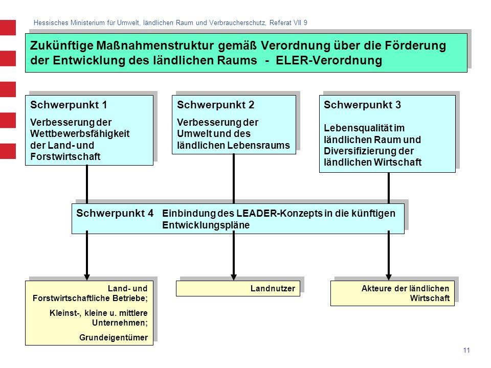 Hessisches Ministerium für Umwelt, ländlichen Raum und Verbraucherschutz, Referat VII 9 11 Zukünftige Maßnahmenstruktur gemäß Verordnung über die Förd