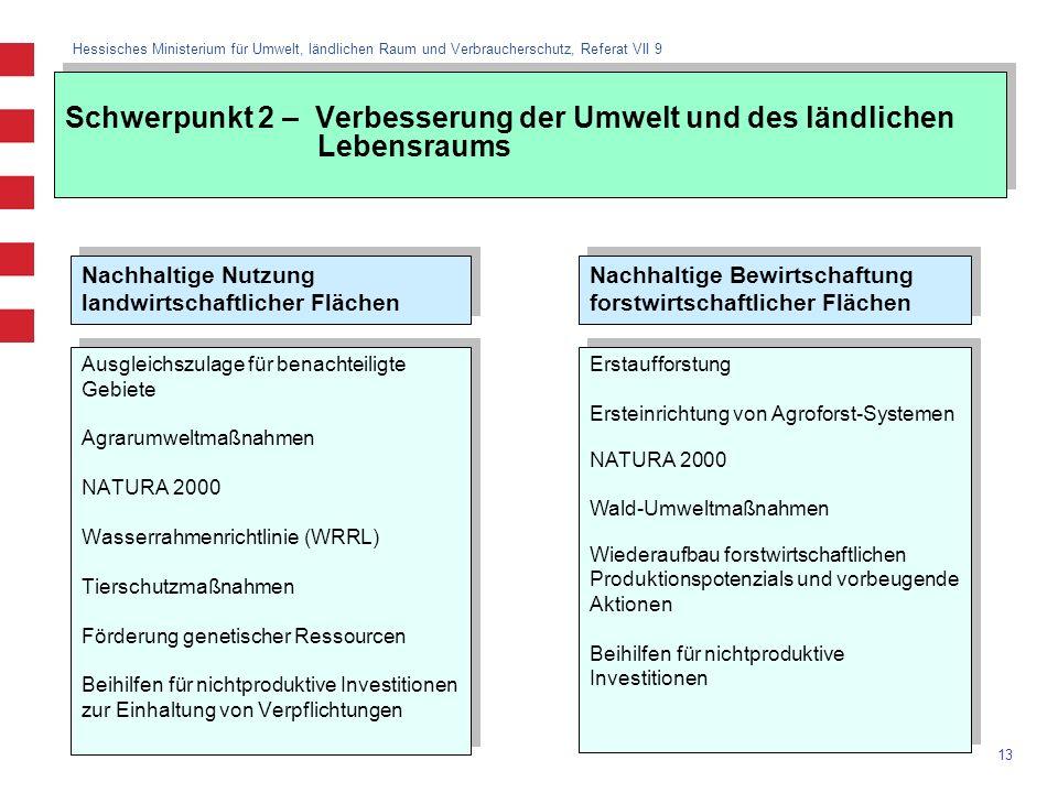 Hessisches Ministerium für Umwelt, ländlichen Raum und Verbraucherschutz, Referat VII 9 13 Schwerpunkt 2 – Verbesserung der Umwelt und des ländlichen