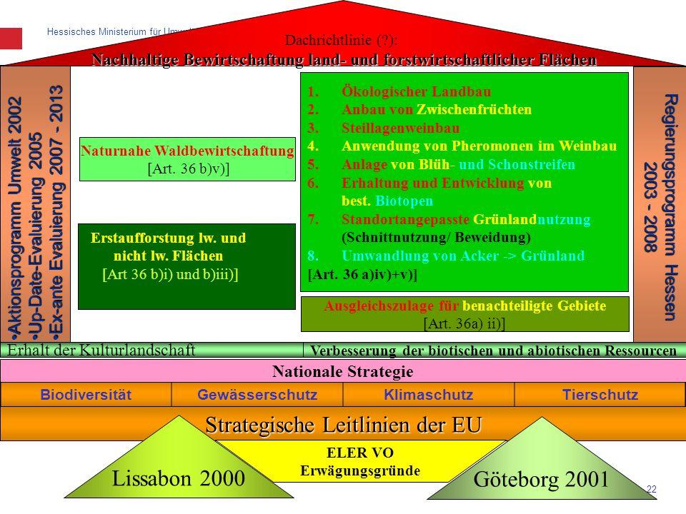 Hessisches Ministerium für Umwelt, ländlichen Raum und Verbraucherschutz, Referat VII 9 22 BiodiversitätGewässerschutzKlimaschutzTierschutz Strategisc