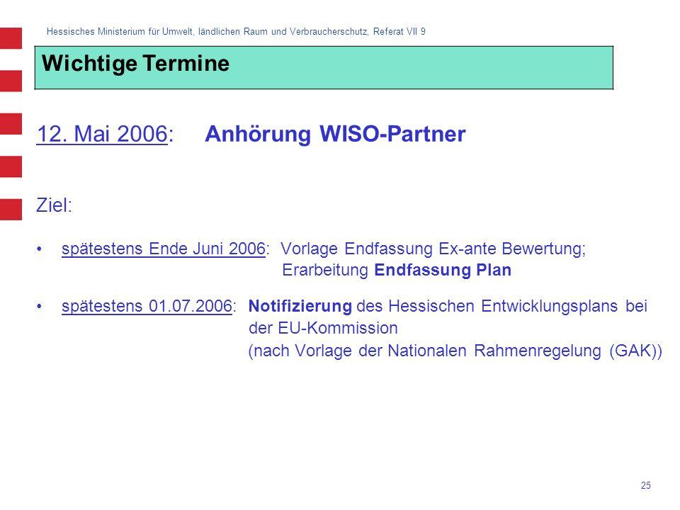 Hessisches Ministerium für Umwelt, ländlichen Raum und Verbraucherschutz, Referat VII 9 25 12. Mai 2006: Anhörung WISO-Partner Ziel: spätestens Ende J