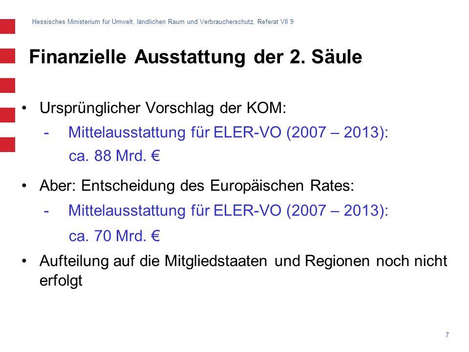 Hessisches Ministerium für Umwelt, ländlichen Raum und Verbraucherschutz, Referat VII 9 7 Finanzielle Ausstattung der 2. Säule Ursprünglicher Vorschla