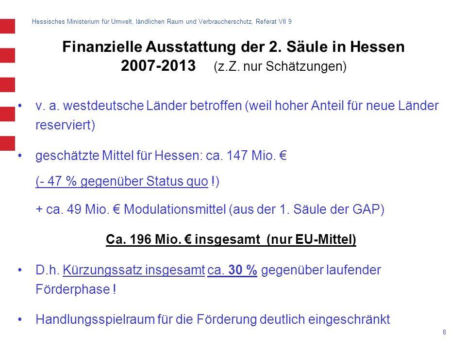 Hessisches Ministerium für Umwelt, ländlichen Raum und Verbraucherschutz, Referat VII 9 8 Finanzielle Ausstattung der 2. Säule in Hessen 2007-2013 (z.