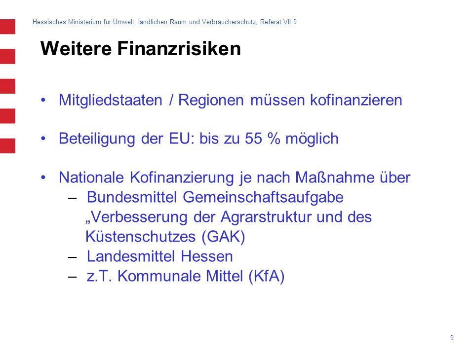 Hessisches Ministerium für Umwelt, ländlichen Raum und Verbraucherschutz, Referat VII 9 9 Mitgliedstaaten / Regionen müssen kofinanzieren Beteiligung