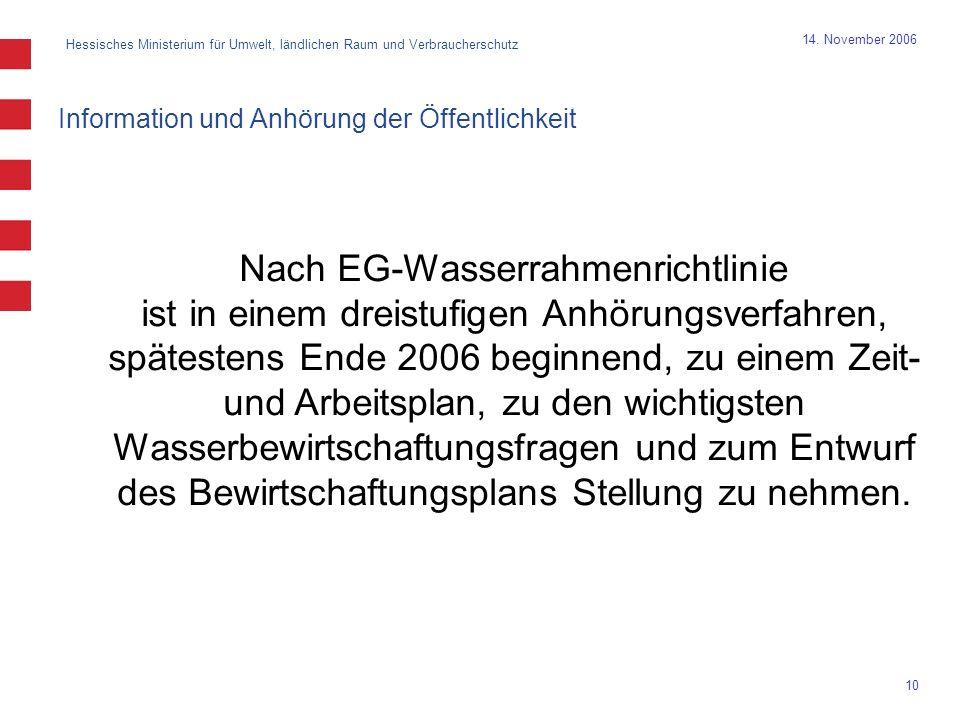 Hessisches Ministerium für Umwelt, ländlichen Raum und Verbraucherschutz 10 14. November 2006 Information und Anhörung der Öffentlichkeit Nach EG-Wass