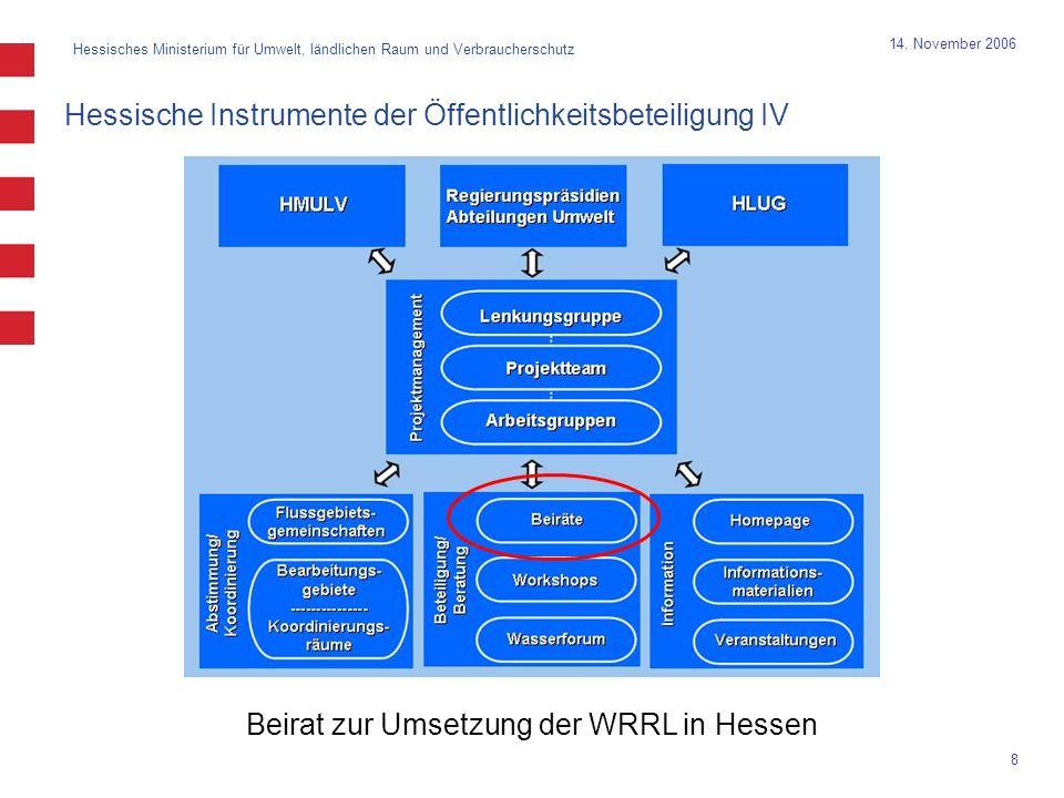 Hessisches Ministerium für Umwelt, ländlichen Raum und Verbraucherschutz 8 14.