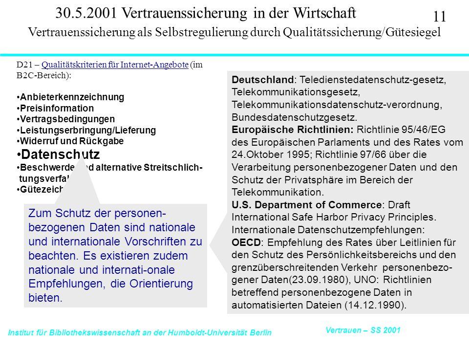 Institut für Bibliothekswissenschaft an der Humboldt-Universität Berlin 11 Vertrauen – SS 2001 30.5.2001 Vertrauenssicherung in der Wirtschaft D21 – Qualitätskriterien für Internet-Angebote (im B2C-Bereich):Qualitätskriterien für Internet-Angebote Anbieterkennzeichnung Preisinformation Vertragsbedingungen Leistungserbringung/Lieferung Widerruf und Rückgabe Datenschutz Beschwerde und alternative Streitschlich- tungsverfahren Gütezeichen Vertrauenssicherung als Selbstregulierung durch Qualitätssicherung/Gütesiegel Zum Schutz der personen- bezogenen Daten sind nationale und internationale Vorschriften zu beachten.