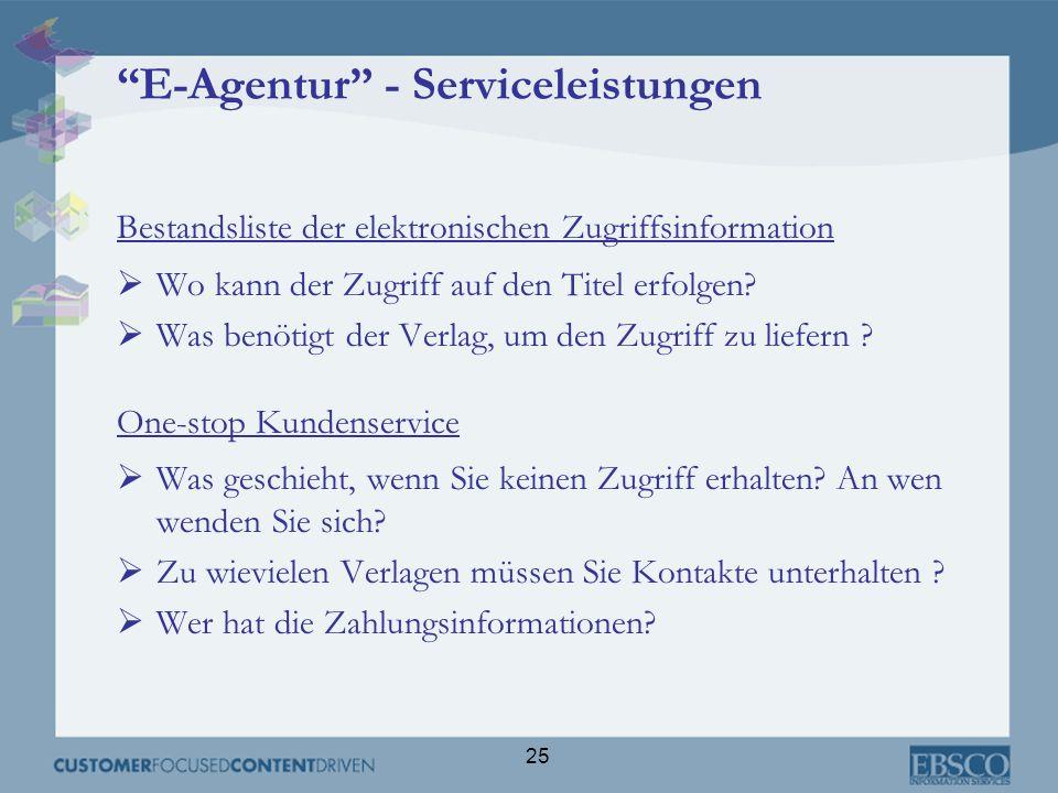 25 E-Agentur - Serviceleistungen Bestandsliste der elektronischen Zugriffsinformation Wo kann der Zugriff auf den Titel erfolgen? Was benötigt der Ver