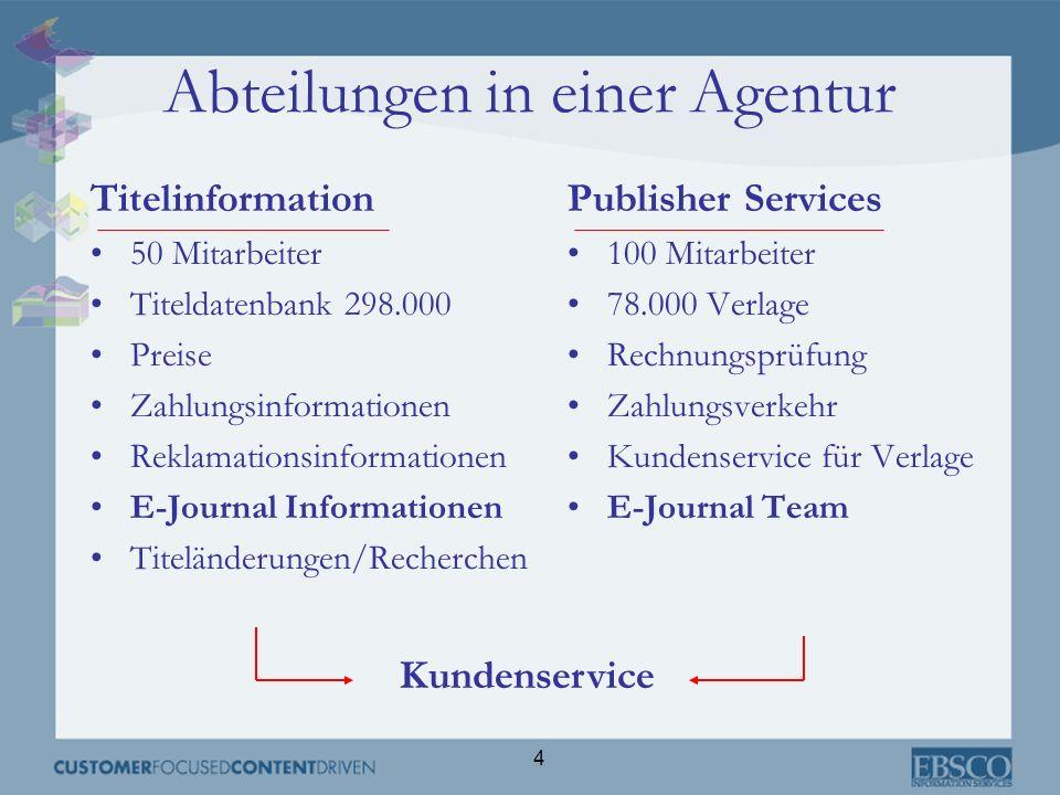 4 Abteilungen in einer Agentur Titelinformation 50 Mitarbeiter Titeldatenbank 298.000 Preise Zahlungsinformationen Reklamationsinformationen E-Journal