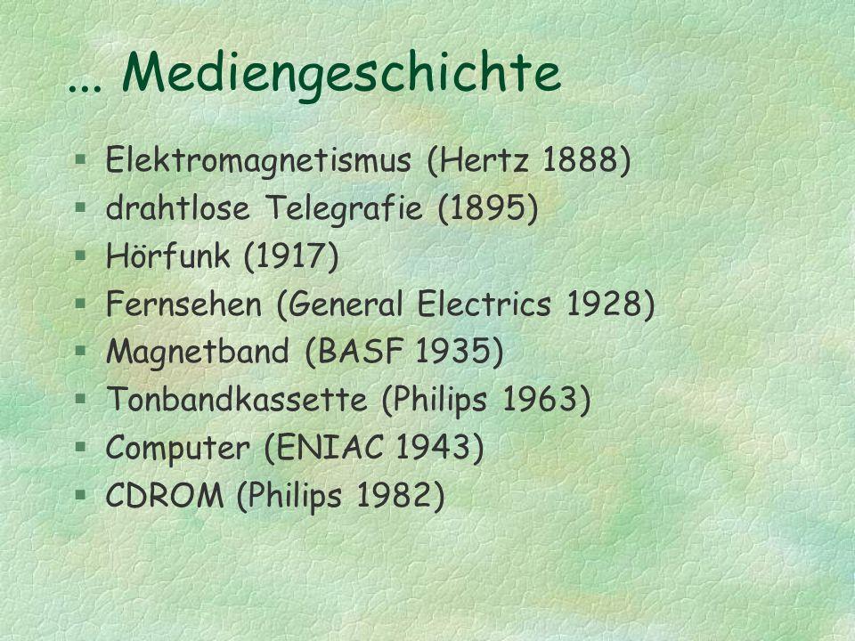 ... Mediengeschichte §Elektromagnetismus (Hertz 1888) §drahtlose Telegrafie (1895) §Hörfunk (1917) §Fernsehen (General Electrics 1928) §Magnetband (BA